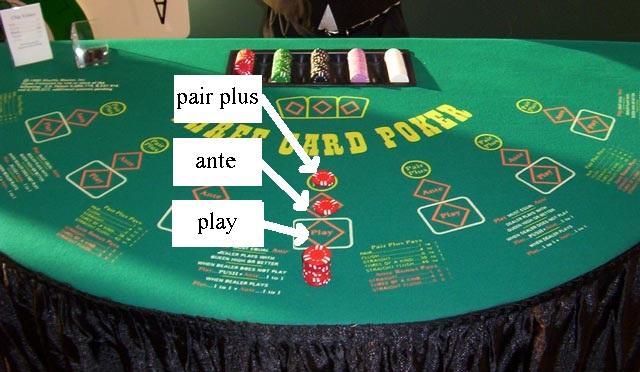 3 card poker advantage play