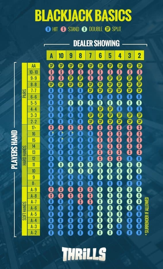Blackjack Cheat Sheet