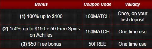 grandevegas-deposit-bonus