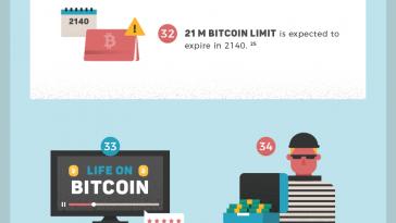 bitcoin fact 01 1