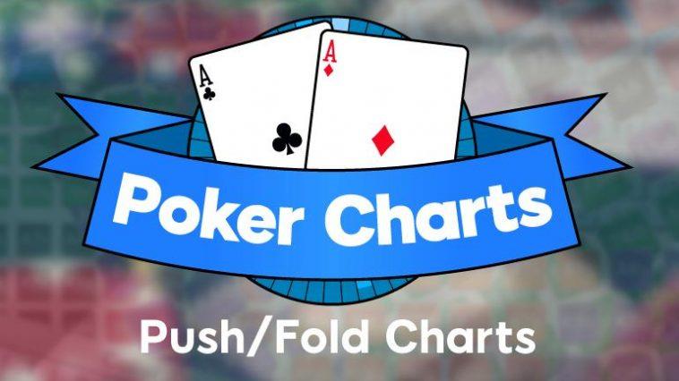 Push-Fold Charts