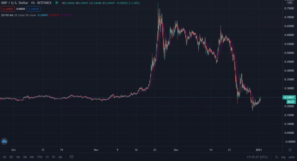 xrp-price
